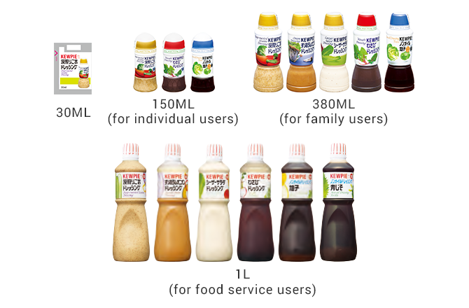 Our export dressing lineup for overseas markets